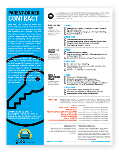 Parent Teen Contract >> Parent Teen Driving Contract Be Safer And Drive Smarter